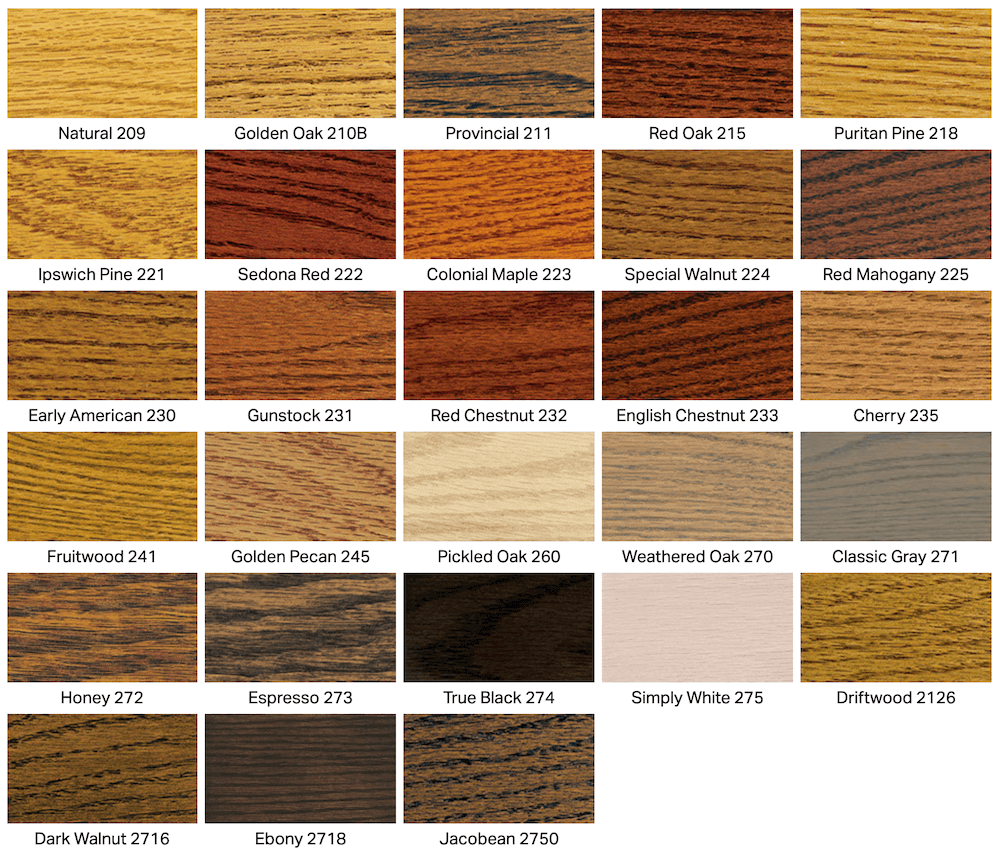 Hardwood stain colors applied to different types of woods